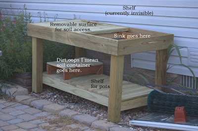 Building A New Potting Bench