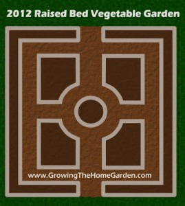 Vegetable-Garden-Layout-Raised-Beds-Parterre Suitable for crop rotation