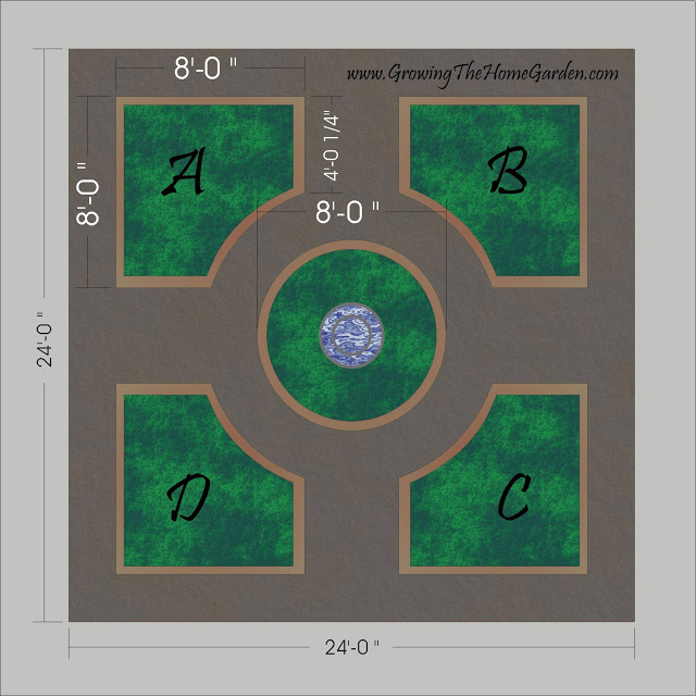 Parterre Vegetable Garden Layout