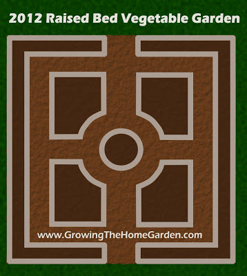 Exceptionnel Vegetable Garden Layout Raised Beds Parterre Suitable For Crop Rotation
